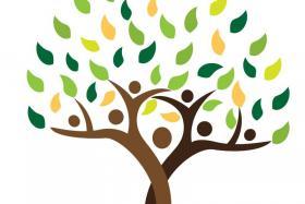 Martens Family Tree